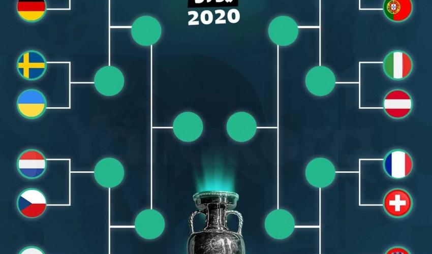 """بالمواعيد .. مباريات ساخنة في دور الـ16 بـ""""يورو 2020"""".. البرتغال تصطدم ببلجيكا وصدام ناري بين ألمانيا وأنجلترا  ..!!"""